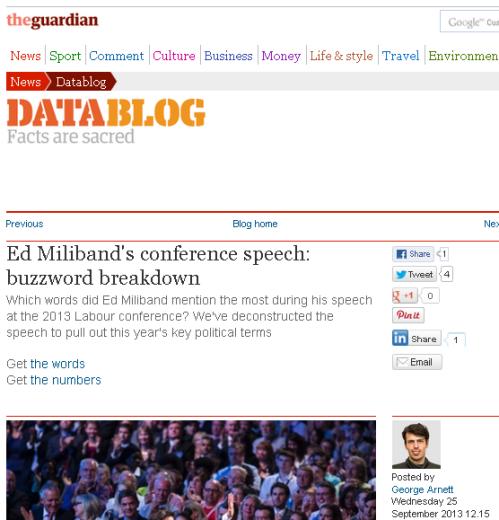datablog